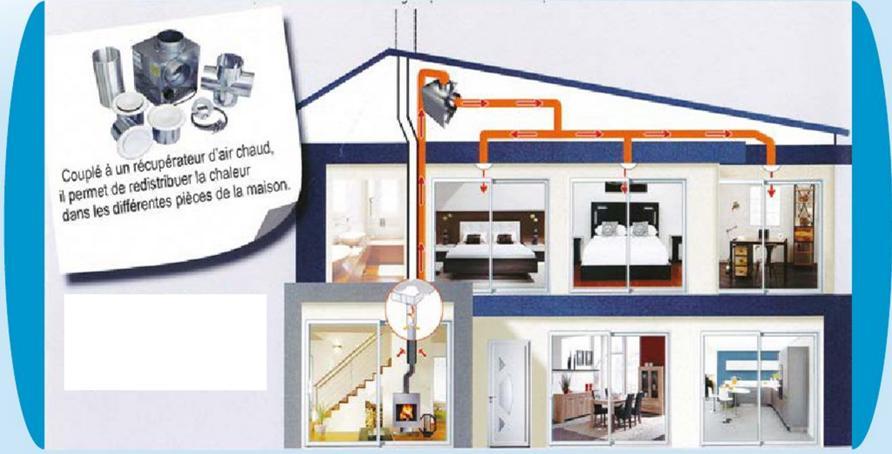 collecteur de chaleur r f chauffage accessoires chauffage kit de ventilation espace. Black Bedroom Furniture Sets. Home Design Ideas