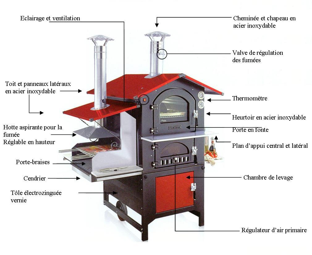 Gusto rosso combi r f am nagement ext rieur cuisine for Four a bois exterieur prix
