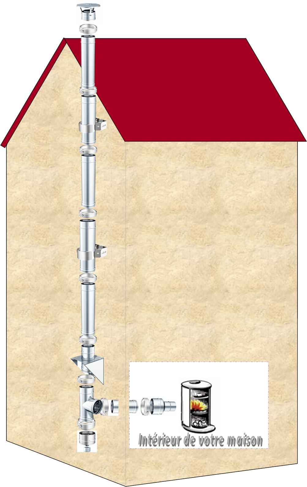 Kit N 36 Longueur 5ml O 180mm Ref Conduits De Fumee Kit Conduit De Cheminee Facile A Monter Kit Conduit De Fumee Exterieur Double Paroi Isole O 180mm Espace Poele Scandinave