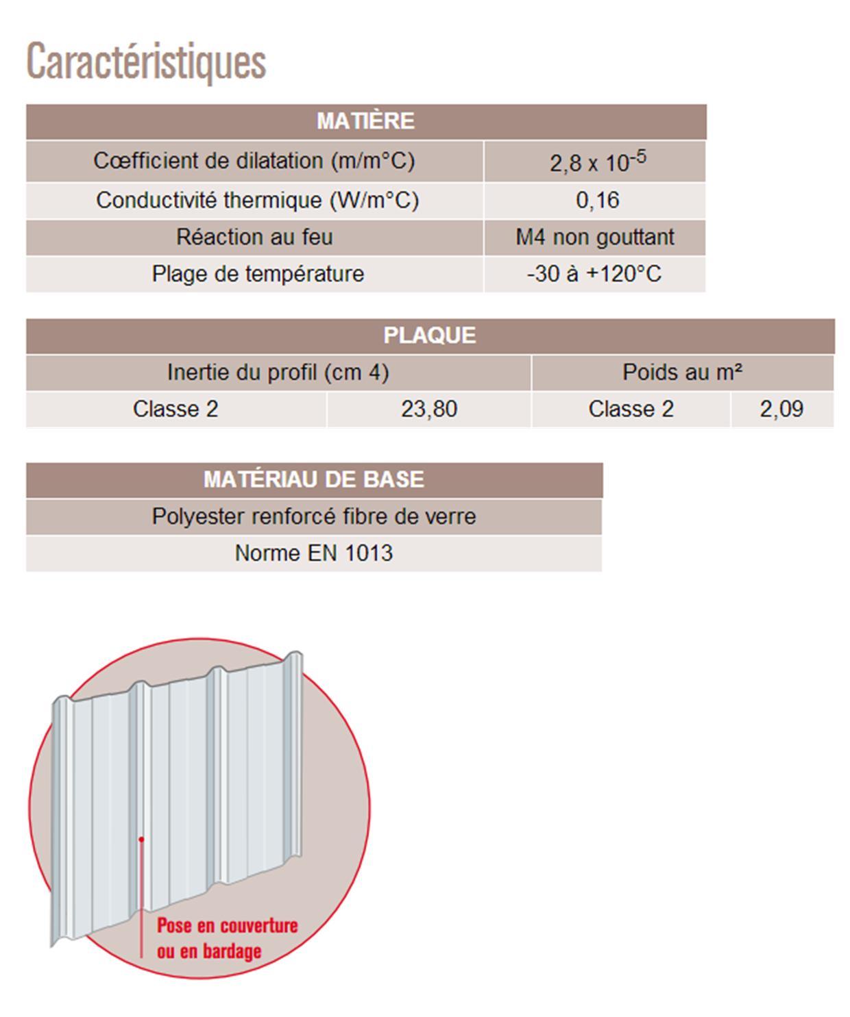 t le translucide longueur 6 m tres r f. Black Bedroom Furniture Sets. Home Design Ideas